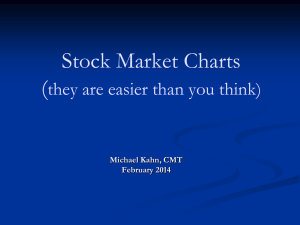 Stock Market Charts (they are easier than you think)