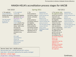 HAAGA-HELIA*saccreditation process stages for AACSB