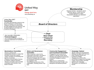 NWT-governance-structure