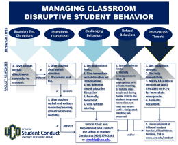 MANAGING DISRUPTIVE AND DISTRESSED STUDENT BEHAVIOR