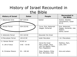 History of Israel Dates People Recounted in the Bible