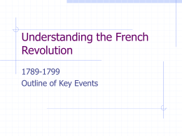 Understanding the French Revolution
