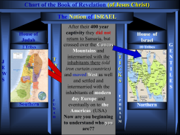 Two End times Houses Of Israel