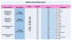 Midterm Exams Schedule week 9 - Semester 351 for Female Branch