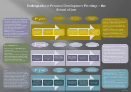 Model for Undergraduate Personal Development Planning in the