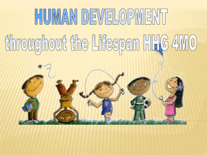 ISSUES IN HUMAN GROWTH AND DEVELOPMENT HHG 4M0