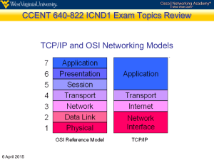 CCENT 640-822 ICND1 Exam Topics Review