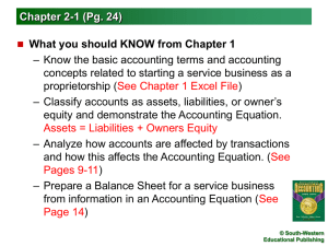 Chapter 2 PowerPoint Notes