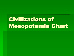 Civilizations of Mesopotamia Chart