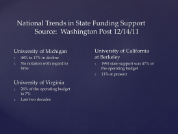National Trends in State Funding