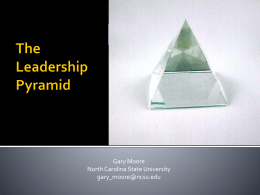 Gary Moore Leadership Pyramid (Power Point)