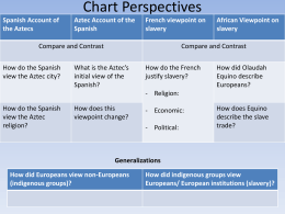 Indigenous Groups Encountered by Europeans Student Notes