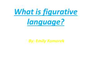 What is figurative language pro - 7
