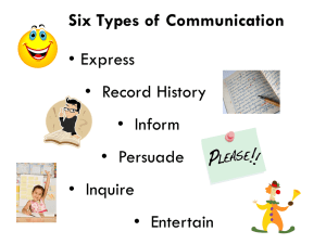 Six Types of Communication