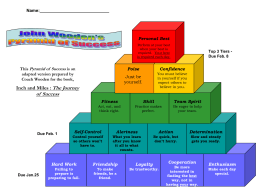 John Wooden`s Pyramid of Success