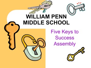 Student Conduct Assembly PowerPoint