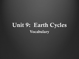 Unit 9 Vocabulary
