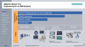 SIMATIC HMI Update 6 (K7 2 0 6) to WinCC V7 2