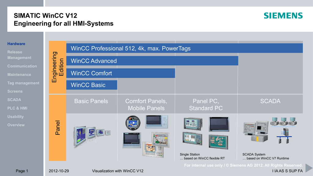 TIA Portal V12 Visualization with WinCC V12