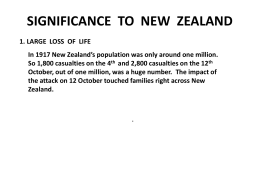 SIGNIFICANCE TO NEW ZEALAND