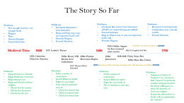 The Story So Far - American Heritage