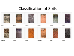 Soil Classification