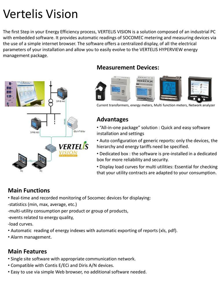 vertelis software