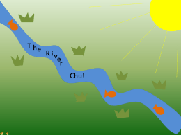 the river chu 2 - Brookburn Primary Blogs