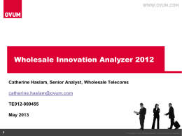 Wholesale Innovation Analyzer 2012
