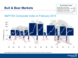 bull and bear markets in the S&P/TSX