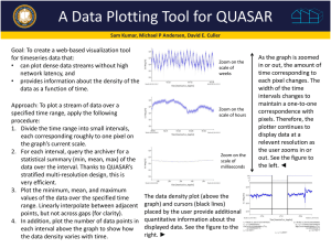 A Data Plotting Tool for QUASAR