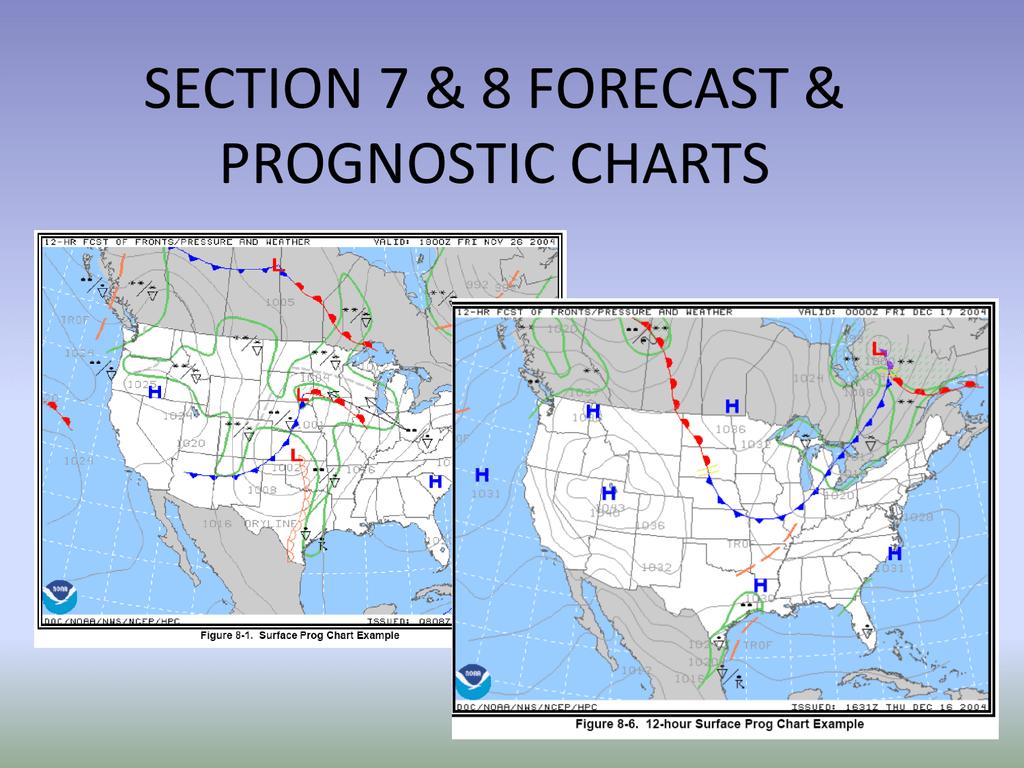 Section 8 forecast charts buycottarizona