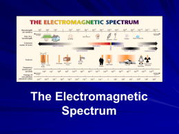 Electromagnetic Spectrum Presentation
