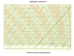 tephigram_exercises1