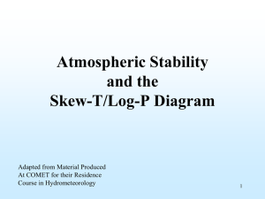 Atmospheric_Stability