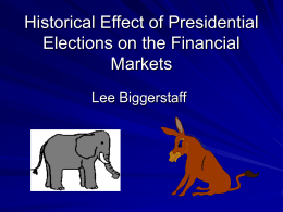 Historical Effect of Presidential Elections on the Stock Market