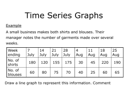 Time Series Graphs
