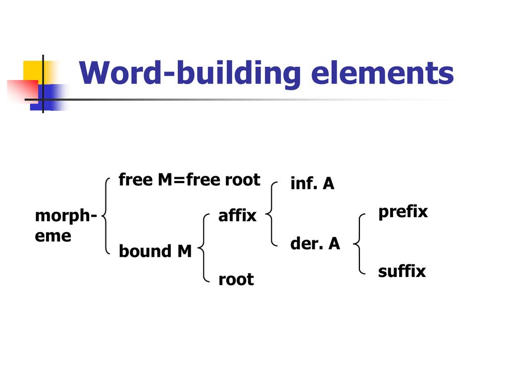 pejorative prefixes