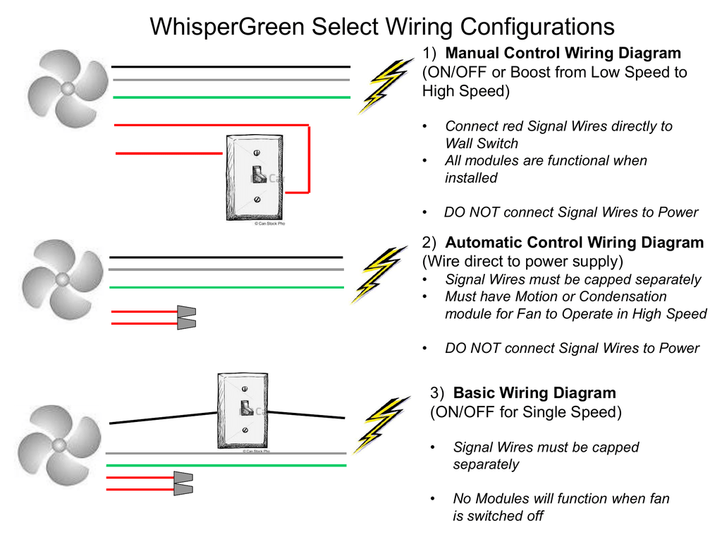 High And Low Fan Wiring Diagram