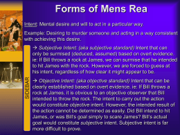 The Forms of Mens Rea