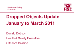 HSE Dropped objects - 2011 Q1