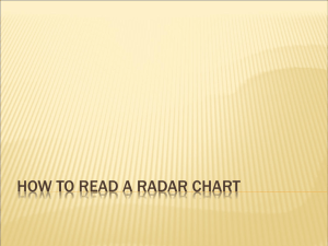How to read a radar chart