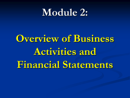 MBA Module 2 PPT