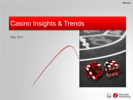 Online casino play in context, July 2010