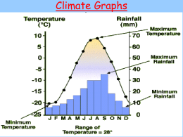 Climate Graphs - Glen Innes High School