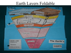 Earth Interior ppt