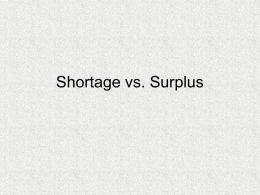 Shortage vs. Surplus
