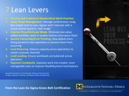 7 Lean Levers - Confluence