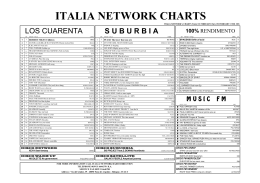 fax classifiche - Network Satellite Radio Show