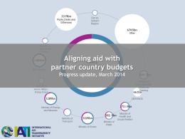 Budget-Identifier-presentation